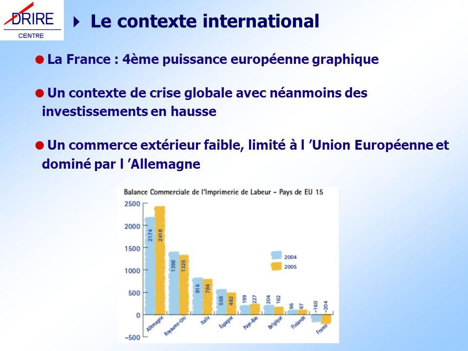 La France : 4ème puissance européenne graphique Un contexte de crise globale avec néanmoins des investissements en hausse Un commerce extérieur faible