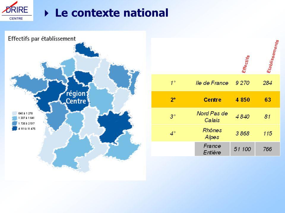 LIndustrie de labeur en région Centre Quatre marchés dominent en volume la production régionale Ces marchés dépendent principalement de grands imprimeurs