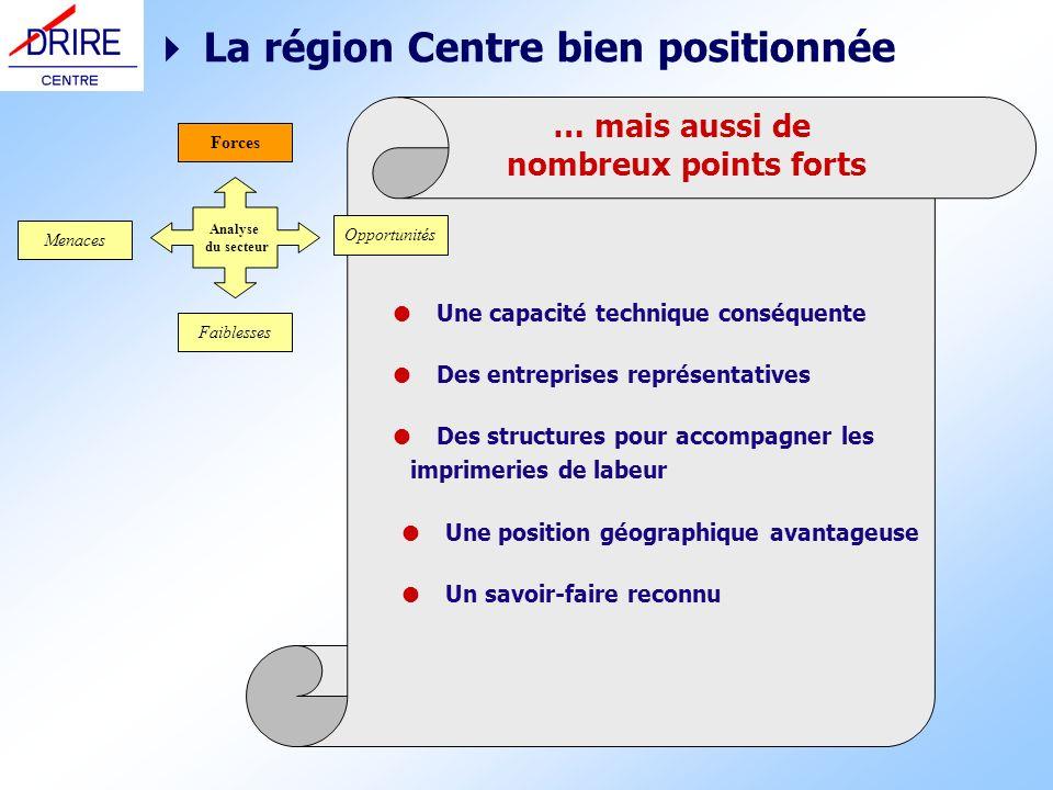 … mais aussi de nombreux points forts La région Centre bien positionnée Une capacité technique conséquente Des structures pour accompagner les imprime