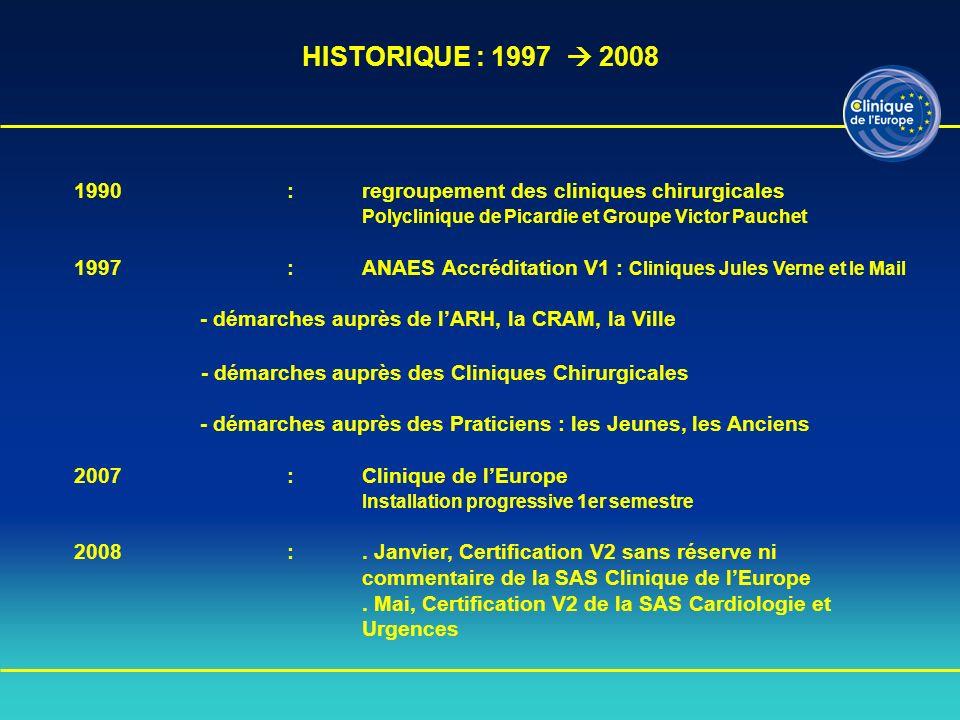 1990 :regroupement des cliniques chirurgicales Polyclinique de Picardie et Groupe Victor Pauchet 1997:ANAES Accréditation V1 : Cliniques Jules Verne e