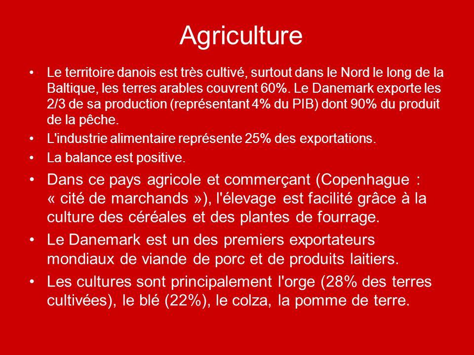 Agriculture Le territoire danois est très cultivé, surtout dans le Nord le long de la Baltique, les terres arables couvrent 60%. Le Danemark exporte l