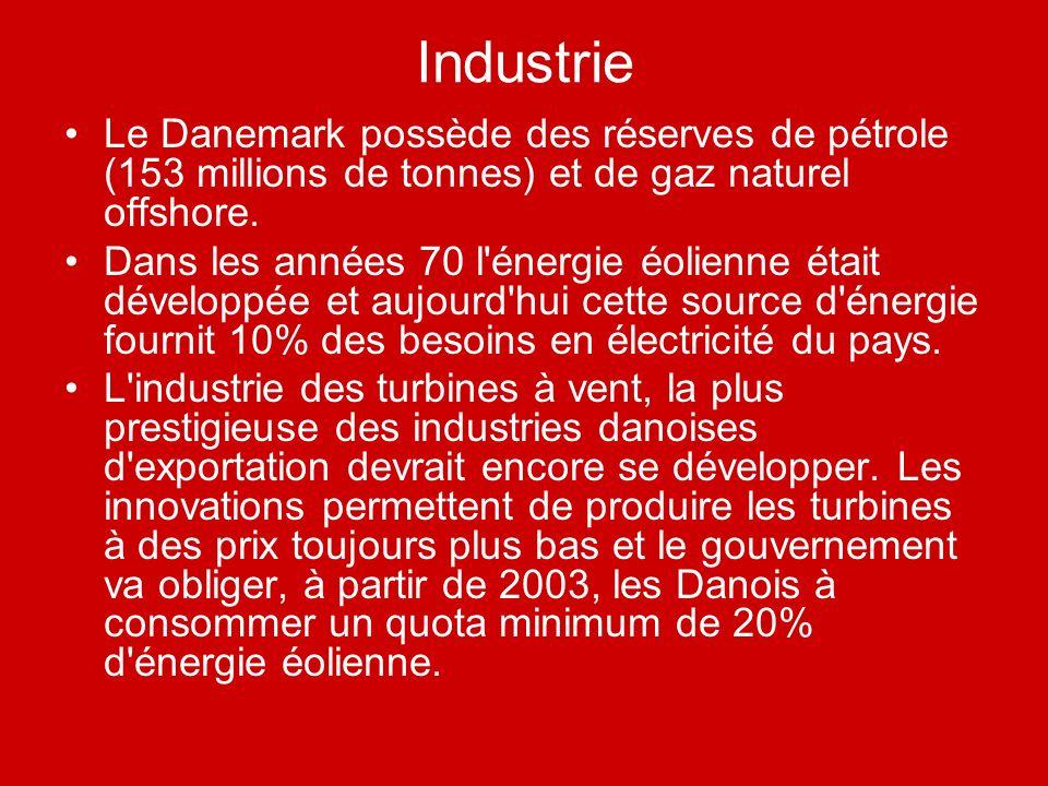 Industrie Le Danemark possède des réserves de pétrole (153 millions de tonnes) et de gaz naturel offshore. Dans les années 70 l'énergie éolienne était