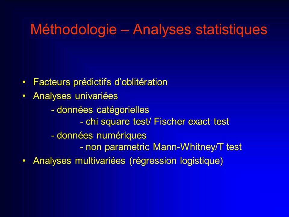 Méthodologie – Analyses statistiques Facteurs prédictifs doblitération Analyses univariées - données catégorielles - chi square test/ Fischer exact te