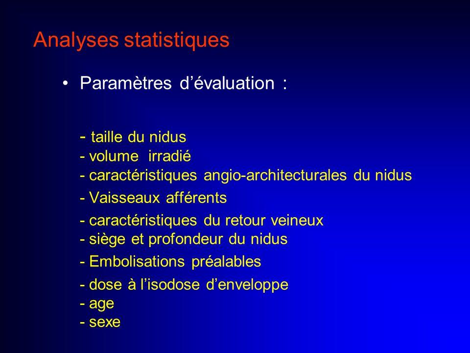 Analyses statistiques Paramètres dévaluation : - taille du nidus - volume irradié - caractéristiques angio-architecturales du nidus - Vaisseaux affére