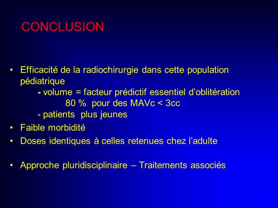 CONCLUSION Efficacité de la radiochirurgie dans cette population pédiatrique - volume = facteur prédictif essentiel doblitération 80 % pour des MAVc <