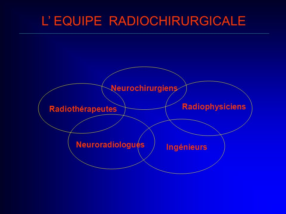 L EQUIPE RADIOCHIRURGICALE Neurochirurgiens Radiophysiciens Radiothérapeutes Neuroradiologues Ingénieurs