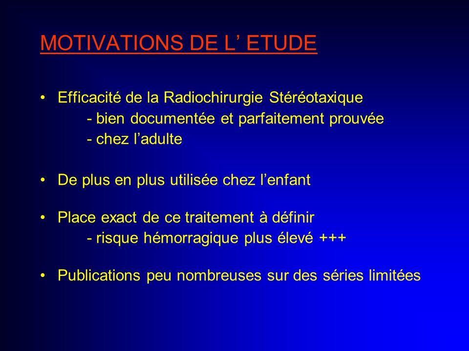 MOTIVATIONS DE L ETUDE Efficacité de la Radiochirurgie Stéréotaxique - bien documentée et parfaitement prouvée - chez ladulte De plus en plus utilisée