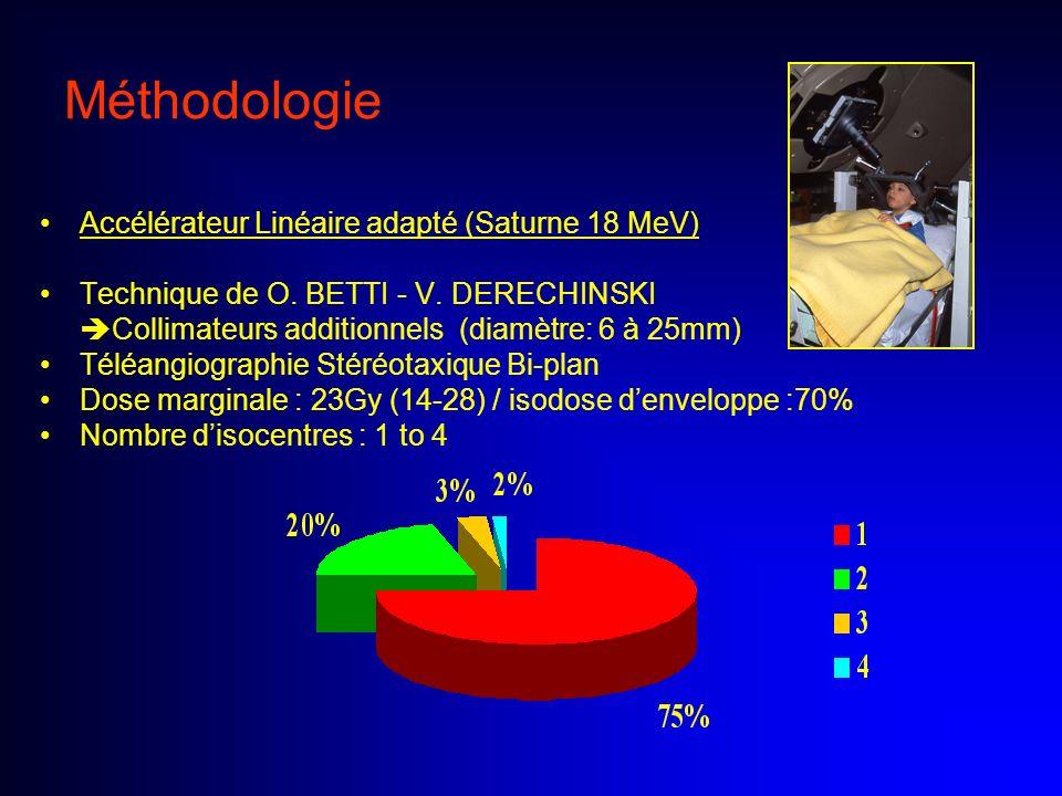 Méthodologie 118 traitements effectués chez 100 patients - 2 chez 16 patients - 3 chez 2 patients Embolisation complémentaire : 3 patients Exérèse micro-chirurgicale complémentaire : 2 patients