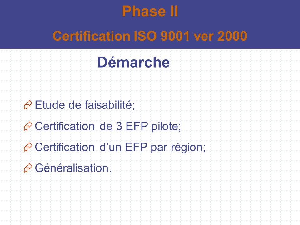 Démarche Etude de faisabilité; Certification de 3 EFP pilote; Certification dun EFP par région; Généralisation. Phase II Certification ISO 9001 ver 20