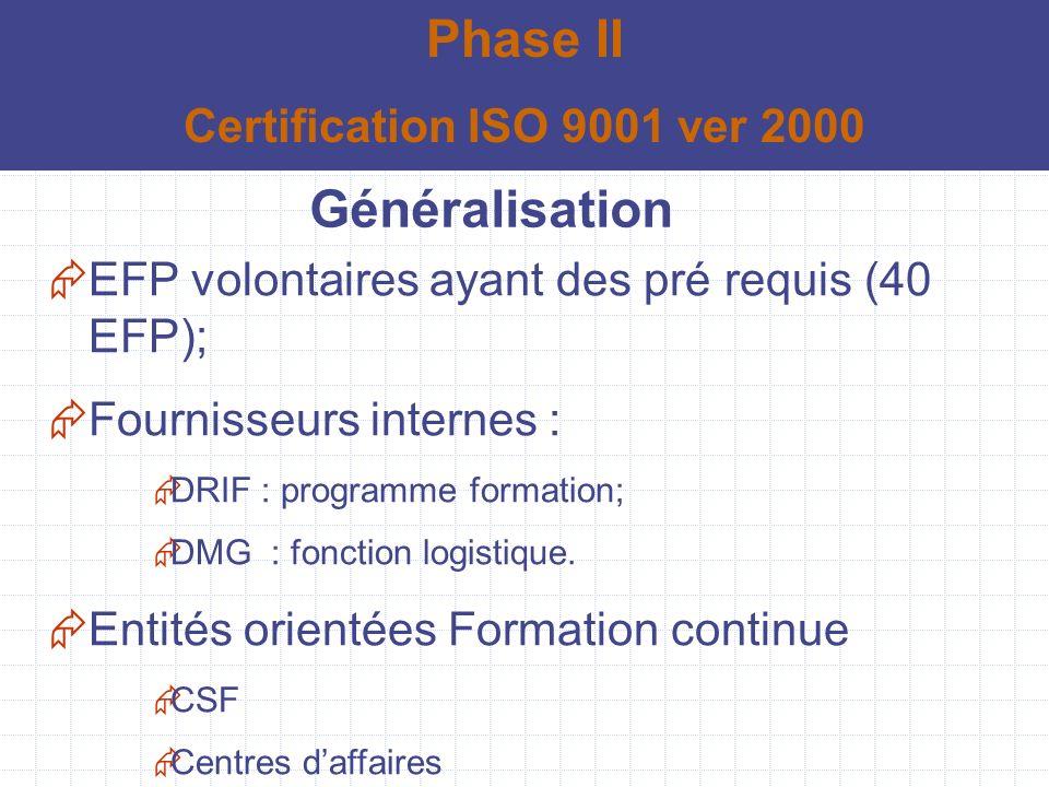 Généralisation EFP volontaires ayant des pré requis (40 EFP); Fournisseurs internes : DRIF : programme formation; DMG : fonction logistique. Entités o