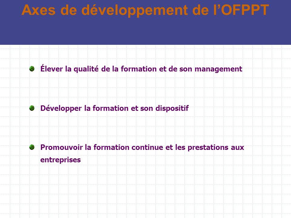 Élever la qualité de la formation et de son management Développer la formation et son dispositif Promouvoir la formation continue et les prestations a