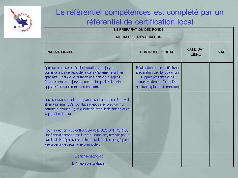 Le référentiel compétences est complété par un référentiel de certification local