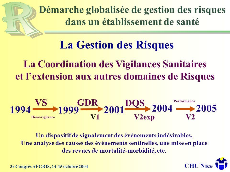 CHU Nice 3e Congrès AFGRIS, 14-15 octobre 2004 La Gestion des Risques La Coordination des Vigilances Sanitaires et lextension aux autres domaines de R