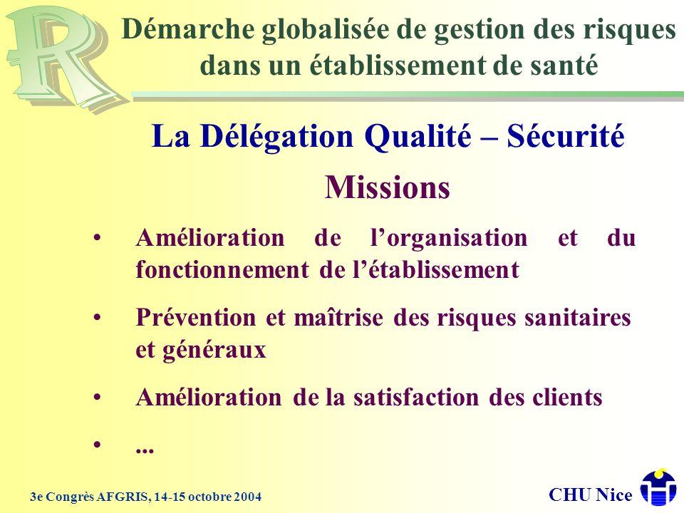 CHU Nice 3e Congrès AFGRIS, 14-15 octobre 2004 Amélioration de lorganisation et du fonctionnement de létablissement Prévention et maîtrise des risques
