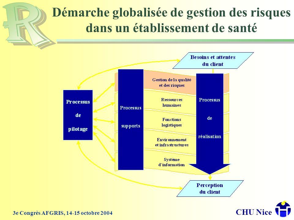 CHU Nice 3e Congrès AFGRIS, 14-15 octobre 2004 Démarche globalisée de gestion des risques dans un établissement de santé