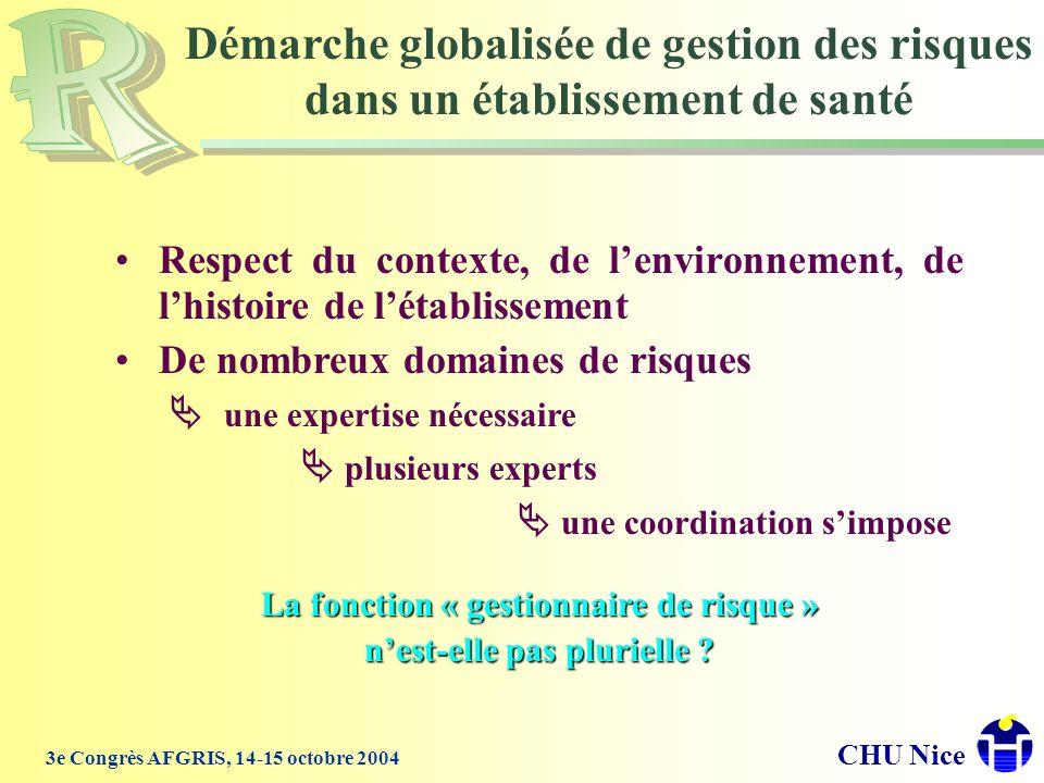 CHU Nice 3e Congrès AFGRIS, 14-15 octobre 2004 Démarche globalisée de gestion des risques dans un établissement de santé Respect du contexte, de lenvi