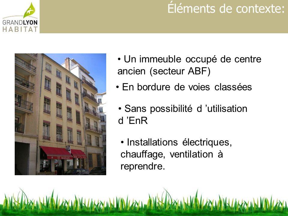 Éléments de contexte: Un immeuble occupé de centre ancien (secteur ABF) En bordure de voies classées Sans possibilité d utilisation d EnR Installation