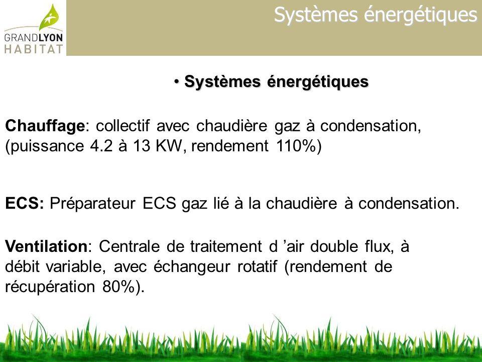 Systèmes énergétiques Systèmes énergétiques Systèmes énergétiques Chauffage: collectif avec chaudière gaz à condensation, (puissance 4.2 à 13 KW, rend