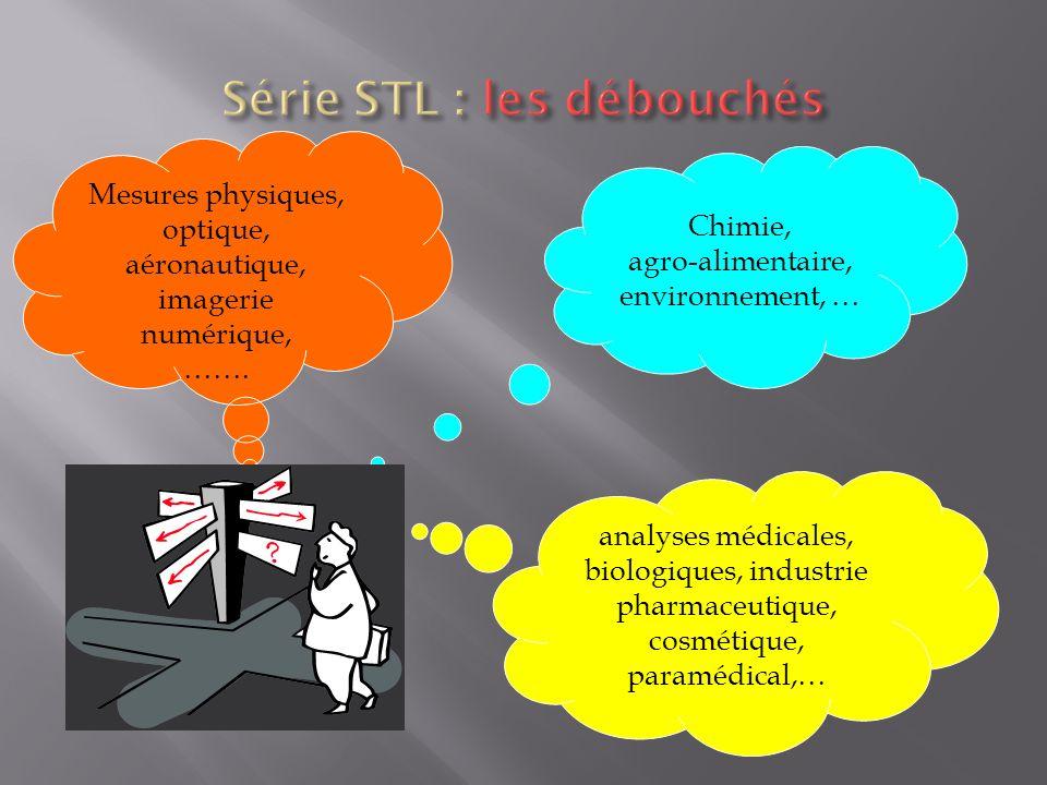 Chimie, agro-alimentaire, environnement, … Mesures physiques, optique, aéronautique, imagerie numérique, …….