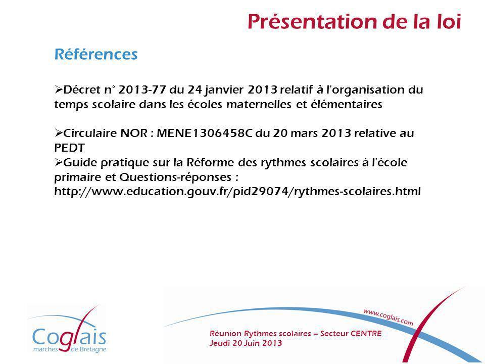 Présentation de la loi Décret n° 2013-77 du 24 janvier 2013 relatif à l'organisation du temps scolaire dans les écoles maternelles et élémentaires Cir