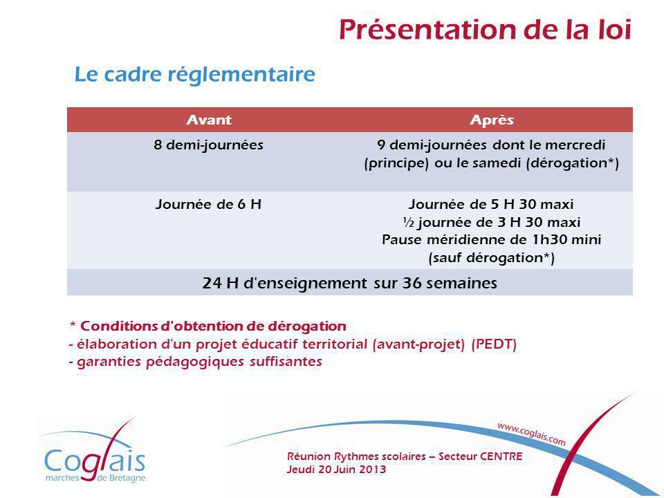 Présentation de la loi Le cadre réglementaire * Conditions d'obtention de dérogation - élaboration d'un projet éducatif territorial (avant-projet) (PE