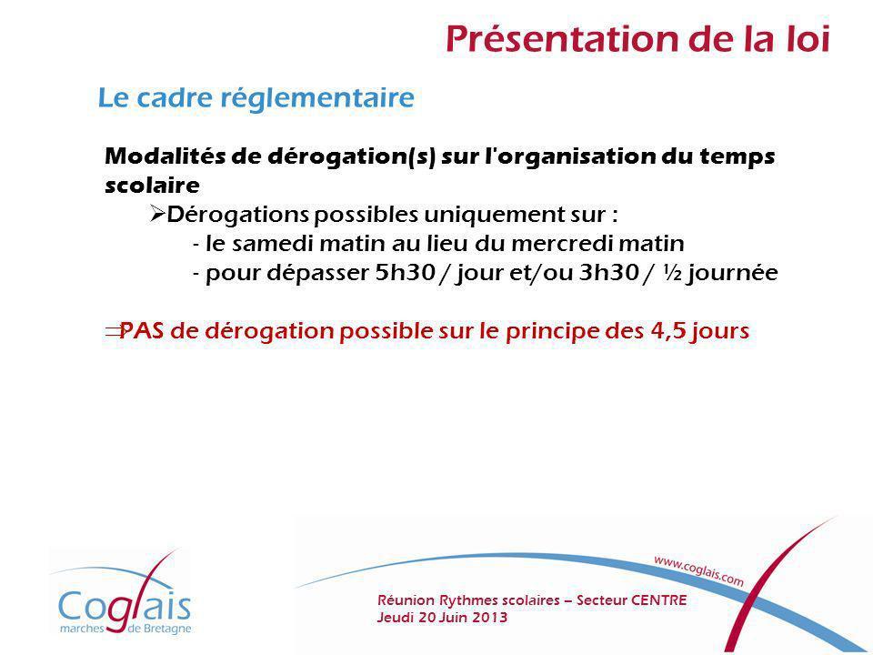 Présentation de la loi Le cadre réglementaire Modalités de dérogation(s) sur l'organisation du temps scolaire Dérogations possibles uniquement sur : l