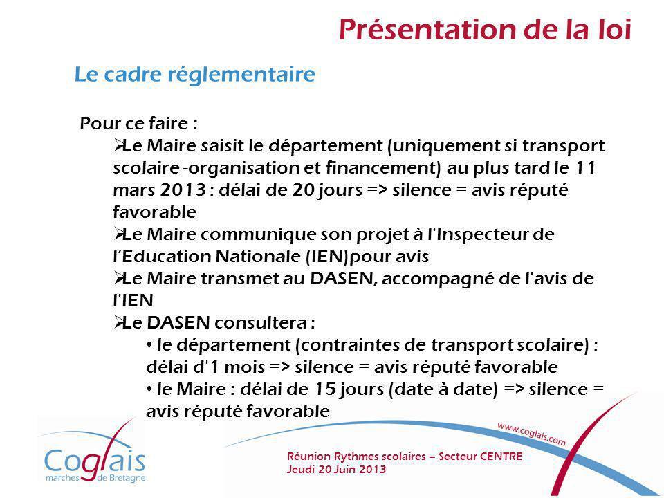 Présentation de la loi Le cadre réglementaire Pour ce faire : Le Maire saisit le département (uniquement si transport scolaire -organisation et financ