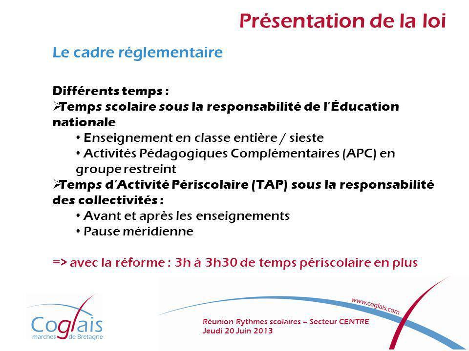 Présentation de la loi Le cadre réglementaire Différents temps : Temps scolaire sous la responsabilité de lÉducation nationale Enseignement en classe