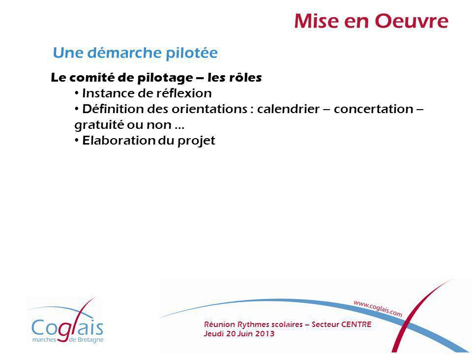 Mise en Oeuvre Une démarche pilotée Le comité de pilotage – les rôles Instance de réflexion Définition des orientations : calendrier – concertation –