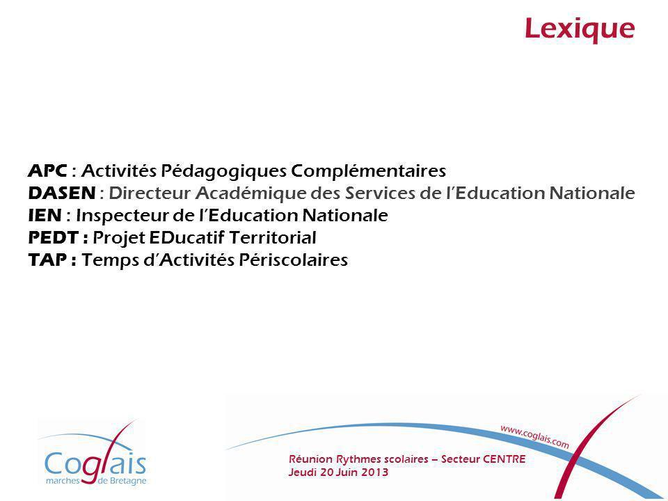 Lexique APC : Activités Pédagogiques Complémentaires DASEN : Directeur Académique des Services de lEducation Nationale IEN : Inspecteur de lEducation