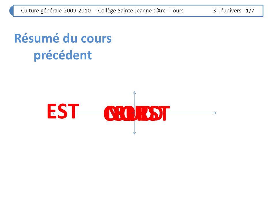 Culture générale 2009-2010 - Collège Sainte Jeanne dArc - Tours 3 –lunivers– 1/7 NORDSUDOUEST Résumé du cours précédent