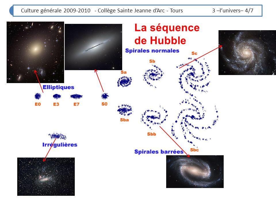 Culture générale 2009-2010 - Collège Sainte Jeanne dArc - Tours 3 –lunivers– 5/7 Le télescope de Hubble 11 tonnes, 13m de long 600 km de la terre Un tour de la terre toutes les 100minutes A apporté les preuves : De lexistence des planètes Que les galaxies possèdent un trou noir en leur centre.