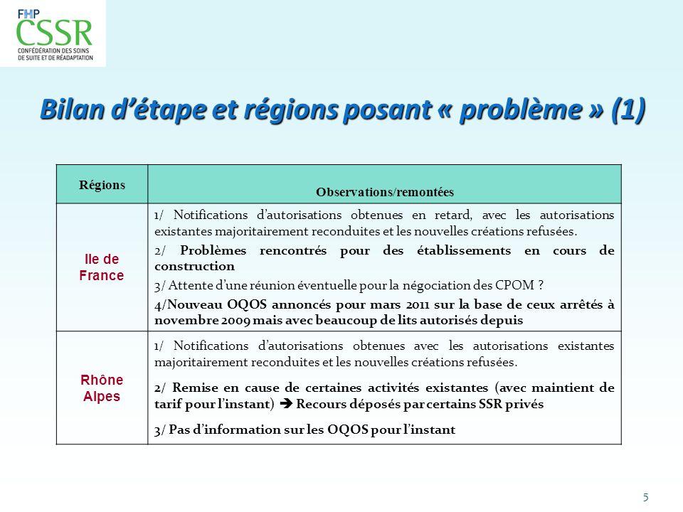 5 Bilan détape et régions posant « problème » (1) Régions Observations/remontées Ile de France 1/ Notifications dautorisations obtenues en retard, avec les autorisations existantes majoritairement reconduites et les nouvelles créations refusées.