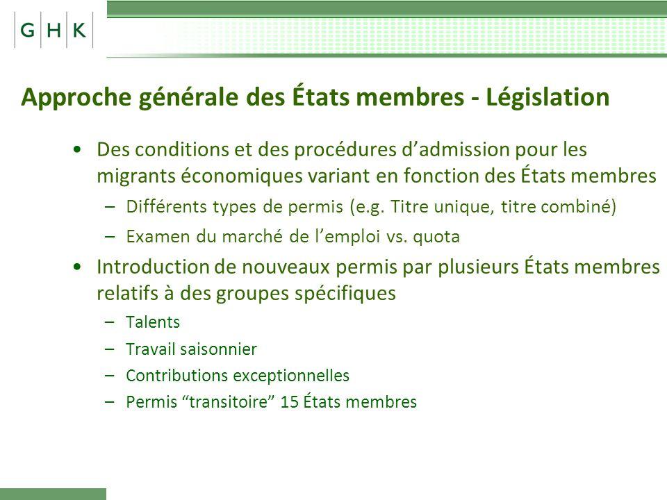 Approche générale des États membres - Législation Des conditions et des procédures dadmission pour les migrants économiques variant en fonction des États membres –Différents types de permis (e.g.
