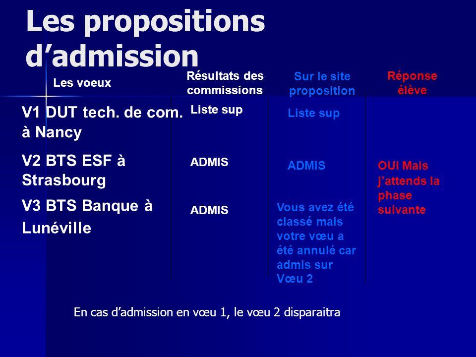 Les propositions dadmission V1 DUT tech.de com.