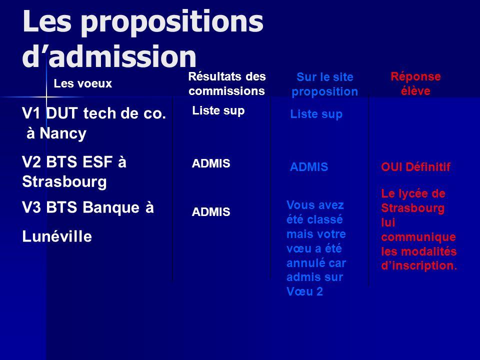 Les propositions dadmission V1 DUT tech de co.