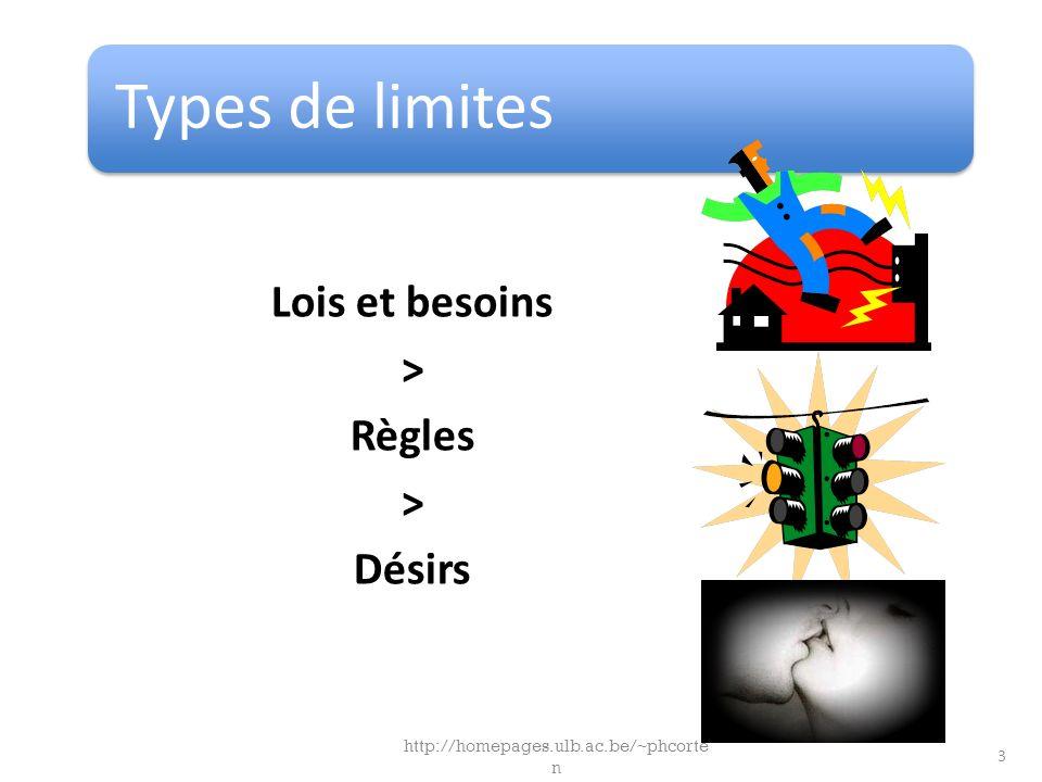 Types de limites Lois et besoins > Règles > Désirs http://homepages.ulb.ac.be/~phcorte n 3