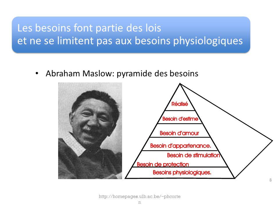 Les besoins font partie des lois et ne se limitent pas aux besoins physiologiques Abraham Maslow: pyramide des besoins http://homepages.ulb.ac.be/~phcorte n 8