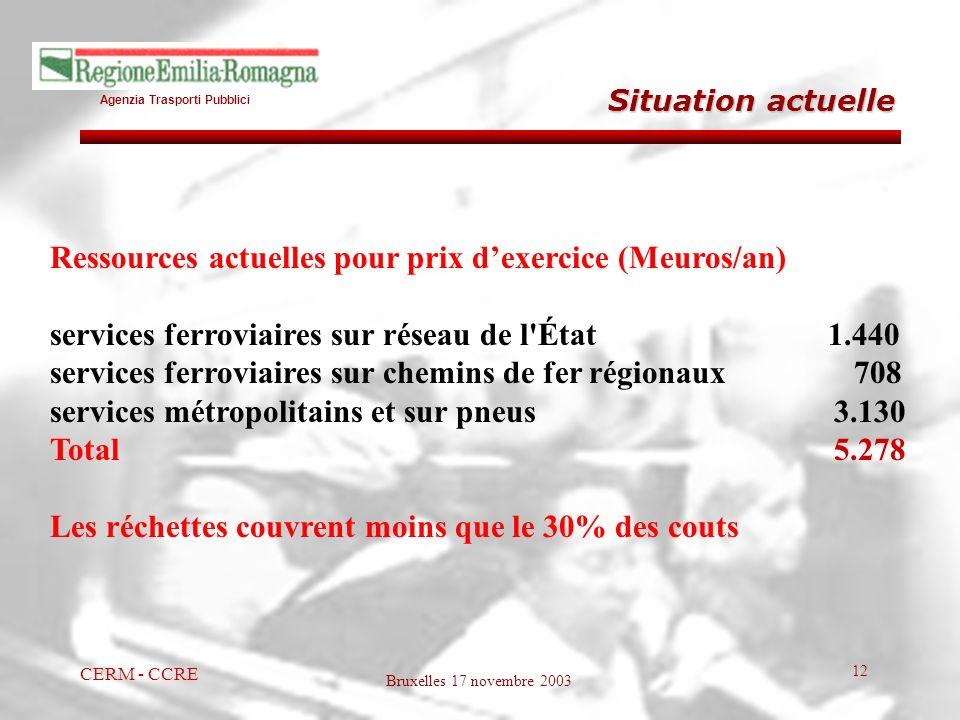 Agenzia Trasporti Pubblici Bruxelles 17 novembre 2003 CERM - CCRE 12 Situation actuelle Ressources actuelles pour prix dexercice (Meuros/an) services