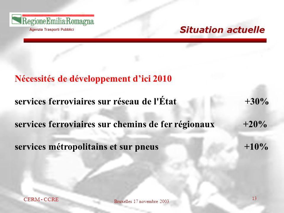 Agenzia Trasporti Pubblici Bruxelles 17 novembre 2003 CERM - CCRE 13 Situation actuelle Nécessités de développement dici 2010 services ferroviaires su