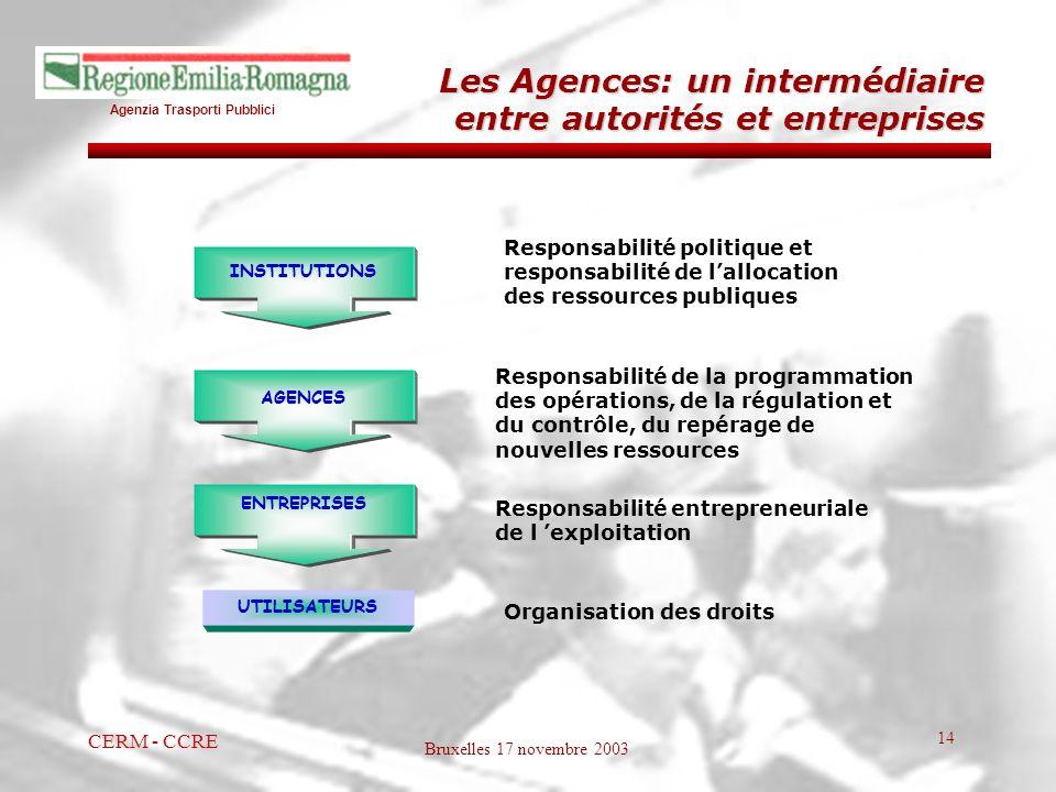 Agenzia Trasporti Pubblici Bruxelles 17 novembre 2003 CERM - CCRE 14 ENTREPRISES UTILISATEURS INSTITUTIONS AGENCES Les Agences: un intermédiaire entre