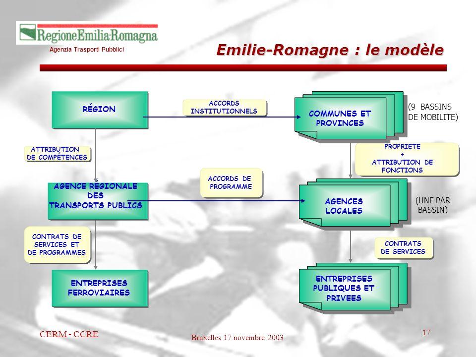 Agenzia Trasporti Pubblici Bruxelles 17 novembre 2003 CERM - CCRE 17 Emilie-Romagne : le modèle RÉGION ENTREPRISES FERROVIAIRES CONTRATS DE SERVICES E