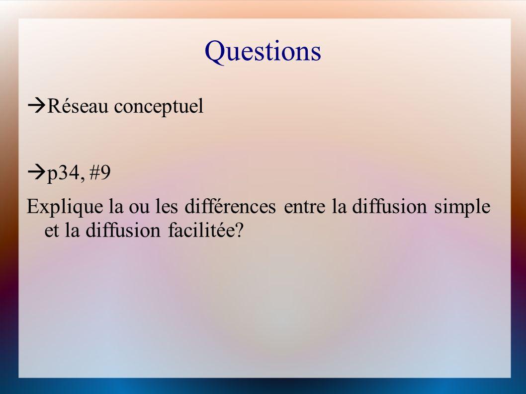 Questions Réseau conceptuel p34, #9 Explique la ou les différences entre la diffusion simple et la diffusion facilitée?