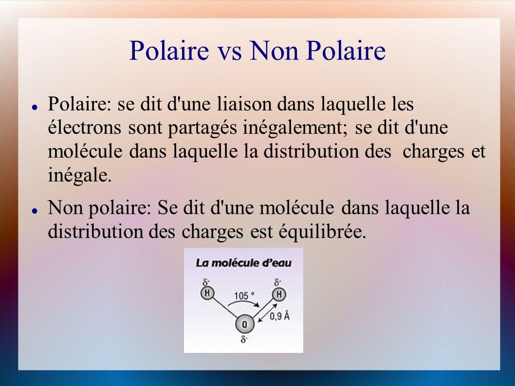 Polaire vs Non Polaire Polaire: se dit d une liaison dans laquelle les électrons sont partagés inégalement; se dit d une molécule dans laquelle la distribution des charges et inégale.
