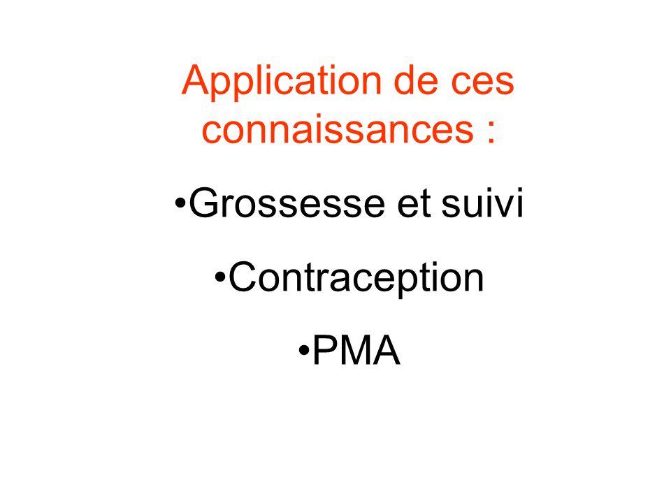 Application de ces connaissances : Grossesse et suivi Contraception PMA