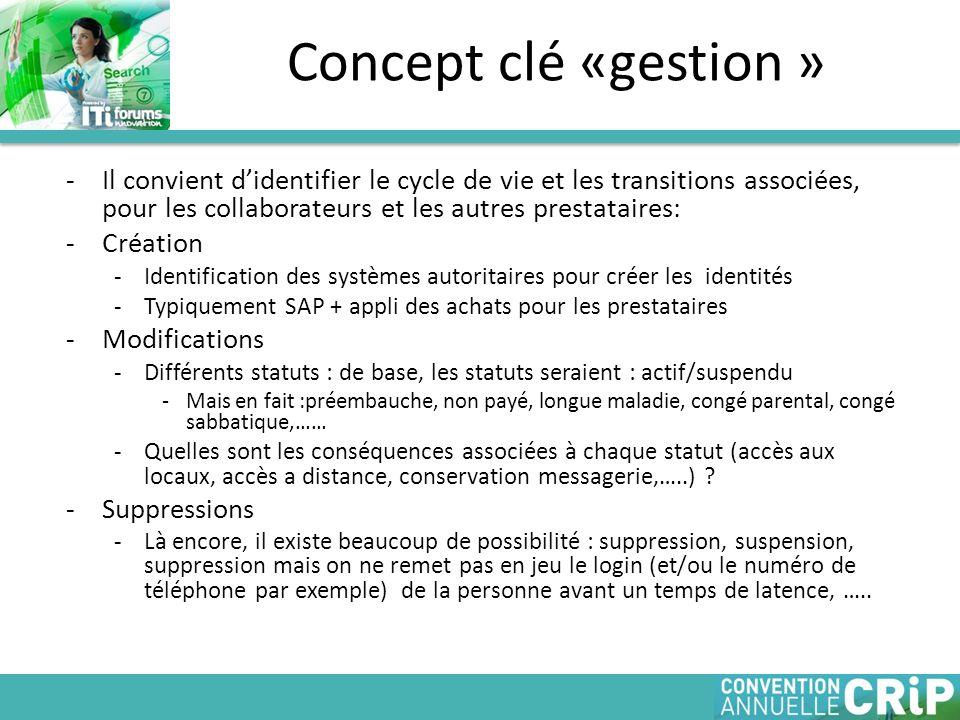 Concept clé «gestion » -Il convient didentifier le cycle de vie et les transitions associées, pour les collaborateurs et les autres prestataires: -Cré