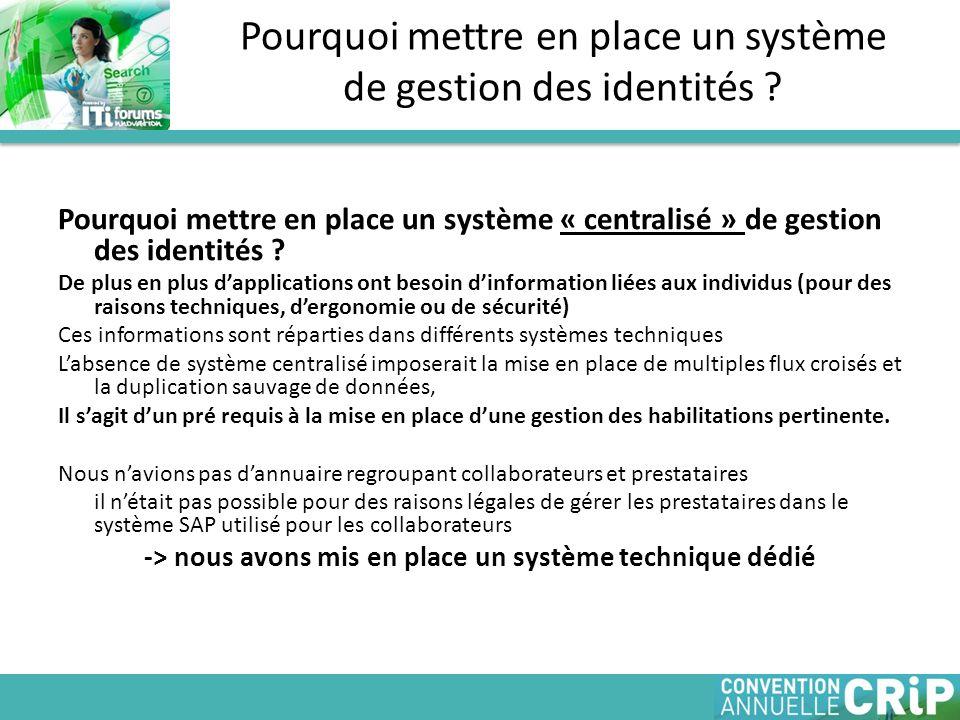 Pourquoi mettre en place un système de gestion des identités ? Pourquoi mettre en place un système « centralisé » de gestion des identités ? De plus e