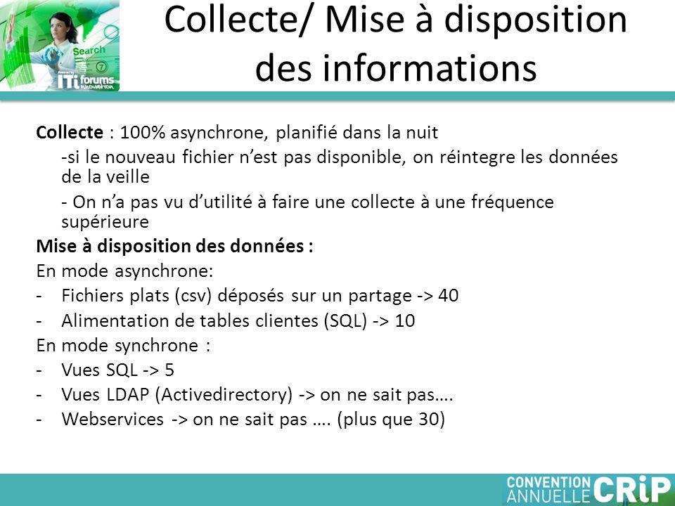Collecte/ Mise à disposition des informations Collecte : 100% asynchrone, planifié dans la nuit -si le nouveau fichier nest pas disponible, on réinteg