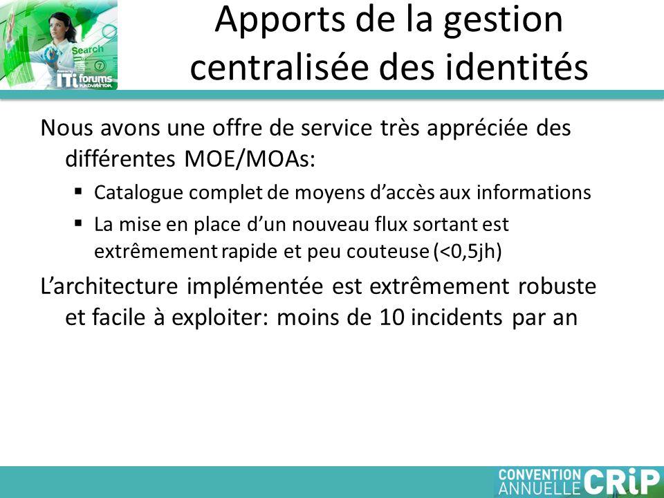 Apports de la gestion centralisée des identités Nous avons une offre de service très appréciée des différentes MOE/MOAs: Catalogue complet de moyens d