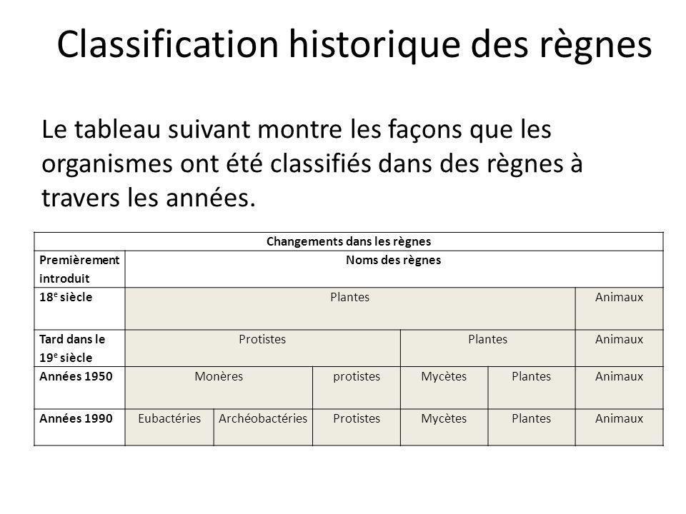Le tableau suivant montre les façons que les organismes ont été classifiés dans des règnes à travers les années. Changements dans les règnes Premièrem